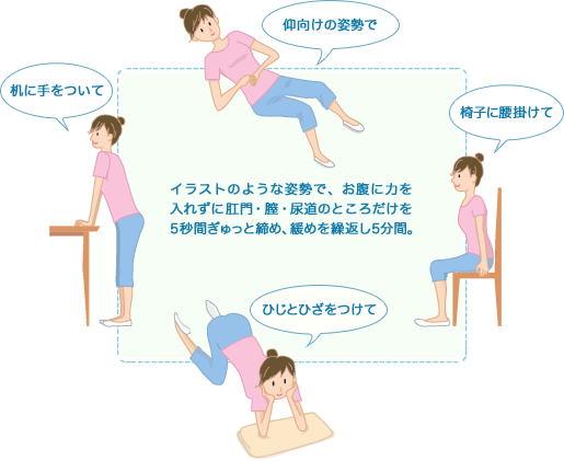 女性泌尿器の病気 - 子宮脱治療、膀胱脱治療、尿もれ治療のウ ...